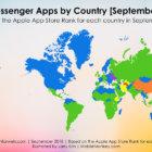 Лучшие мессенджеры в мире 2019 (AppStore)