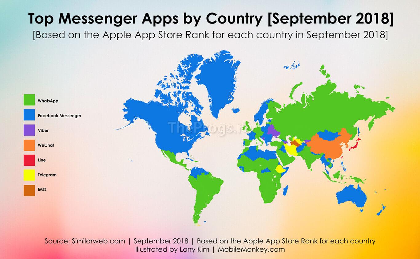 Лучшие мессенджеры в мире 2019 (AppStore) фото
